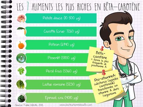 cours de cuisine crue les 10 aliments les plus riches en bêta carotène