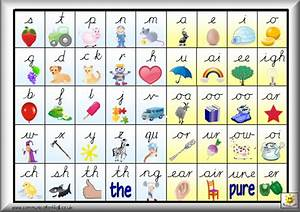 related keywords suggestions for letter sounds phonics With phonics letter sounds chart