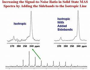 Signal To Noise Ratio Berechnen : university of ottawa nmr facility blog increasing the signal to noise ratio in solids mas spectra ~ Themetempest.com Abrechnung