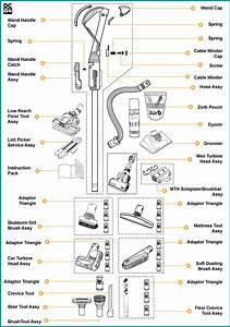Download Free Dyson Dc08 Repair Manual Pdf Software