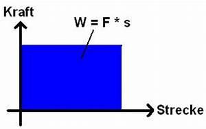 Physik Arbeit Berechnen : mechanische arbeit ~ Themetempest.com Abrechnung