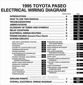1995 Toyota Paseo Wiring Diagram Manual Original