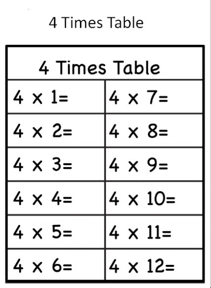 4 times table worksheet chart printable