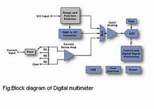 Electronics Notes : Introduction to Analog and Digital ...