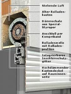 Alte Türen Abdichten : die intelligente art alte rollladen mauerk sten zu modernisieren ~ Markanthonyermac.com Haus und Dekorationen
