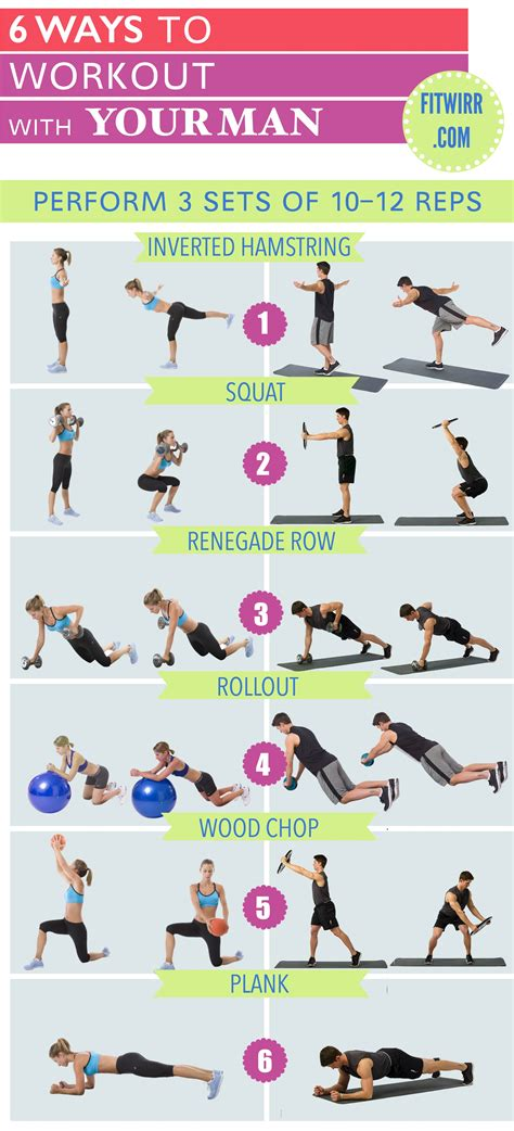 workouts strength weight loss fat burning