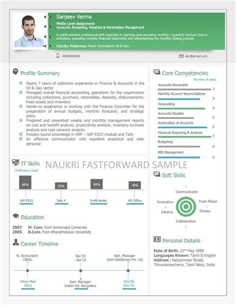 visual resume samples diplomatic regatta
