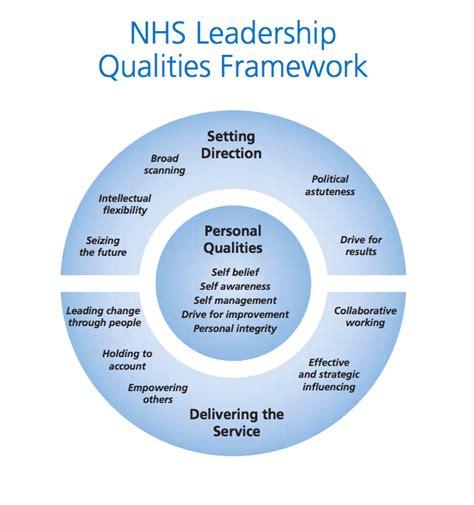 nhs leadership qualities framework mental health
