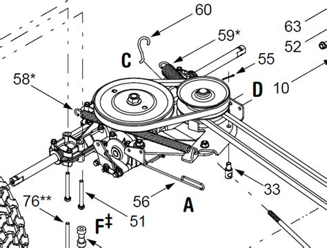 Variable Belt Drive Transmission Custom Pewter Belt Buckles Australia Mens How To Build A Conveyor In Minecraft Pe Vera Bradley Belts Delta 4 Sander Timing Tensioner Pulley Noise Length Calculator Formula Belly Target Au
