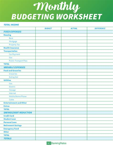 create your budget with this worksheet gobankingrates
