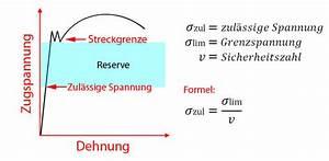 Zulässige Anhängelast Berechnen : festigkeitslehre festigkeit berechnen bei belastungen ~ Themetempest.com Abrechnung