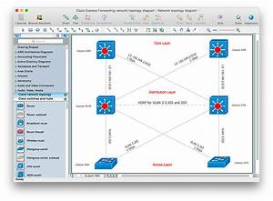 How To Create Cisco Network Diagrams
