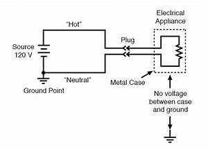 House Wiring Specification