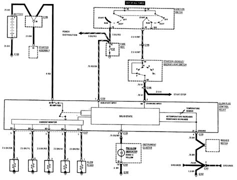 1990 Mercede 300e Fuse Diagram by I A 1982 300d Project On The Go My Glow Plugs Do Not