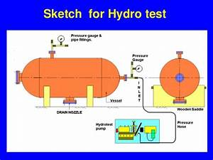 Hydrotest