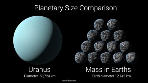 Pin Uranus Moons Pictures on Pinterest
