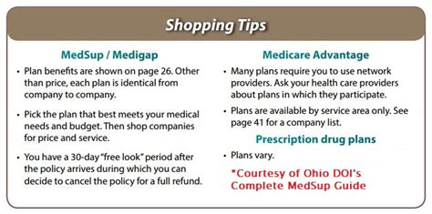 Ohio Medicare Supplement Guide. Used Mercedes Vans For Sale A1 Tree Services. How To Get On Telemarketing List. How To Insert A Catheter Female. Auto Insurance For New Drivers. Best Correspondence Courses Roofing Allen Tx. Insurance Quotes In Texas Medic Alert Alarms. School Of Business University Of Miami. Skills Needed To Become An Accountant