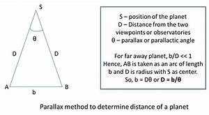 Cbse Ncert Notes Class 11 Physics Units And Measurements