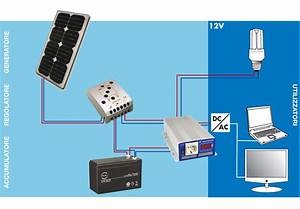 Installation Panneau Solaire : installazione pannelli fotovoltaici all ~ Dode.kayakingforconservation.com Idées de Décoration