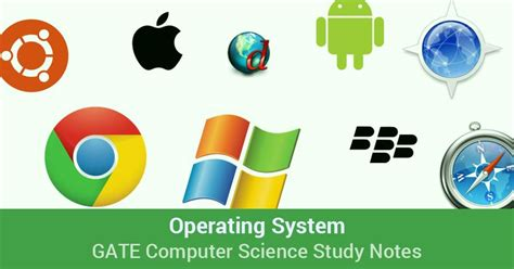 operating system related keywords operating system