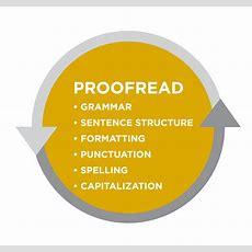 Proofreading  Basic Reading And Writing