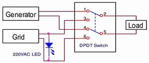 Manual Load Transfer Switch