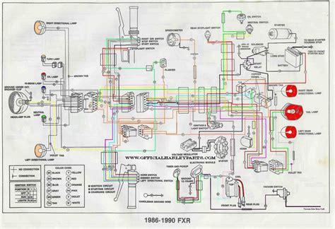 Harley Davidson Wiring Diagram Fuse by Wiring Diagram For A Harley Davidson Wiring Diagram