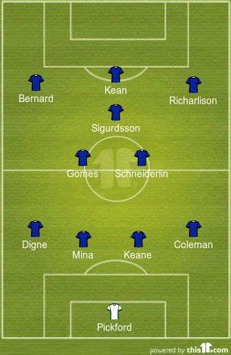 Predicted Everton Lineup To Face Wolverhampton Wanderers