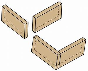 furniture joints and their uses Quick Woodworking Projects
