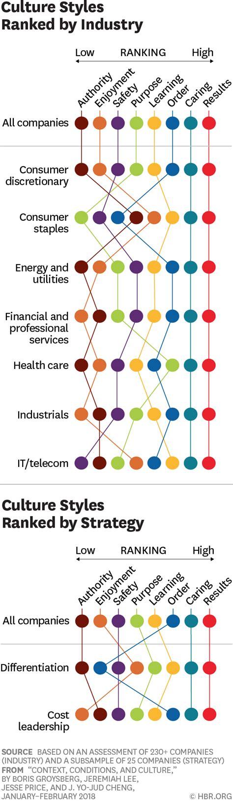 culture learned cultural behavior