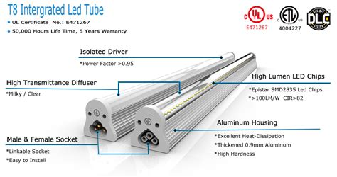 low price 2ft 3ft 4ft 5ft 6ft industrial integrated