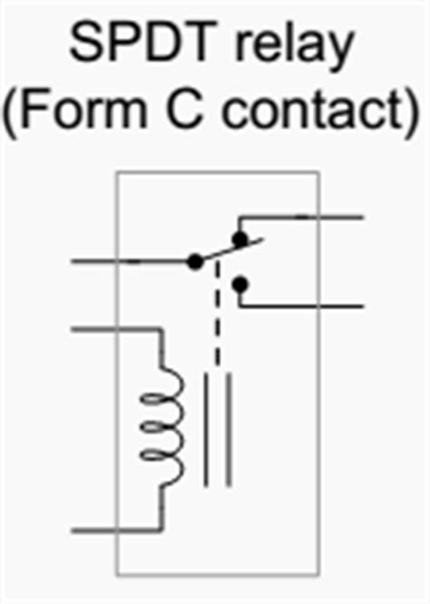 Overview Control Ice Cube Relays Electrical