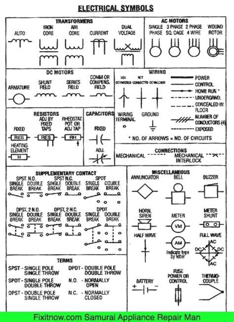 wiring diagram symbols pdf readingrat net