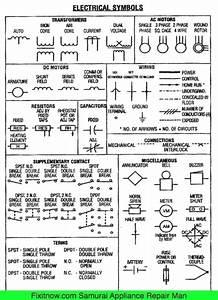 Wiring Diagram Symbols Chart Pdf  U2013 Readingrat Net