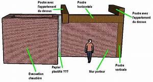 ouverture dans un mur porteur ou non forum maconnerie With maison sans mur porteur 18 brique 02