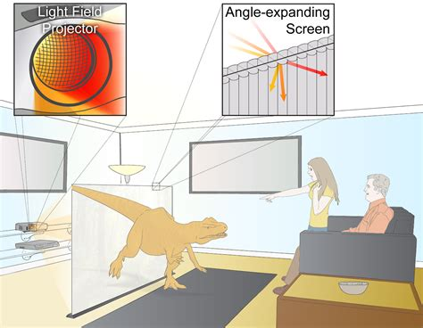 compressive light field projection