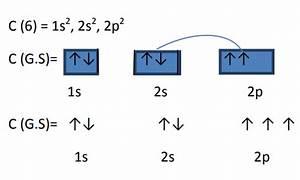 Explain The Structure Of  C2h6  Ethane Using Hybridization
