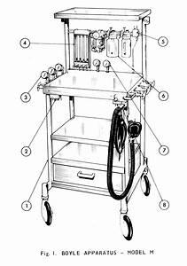 Anaesthetic Machines