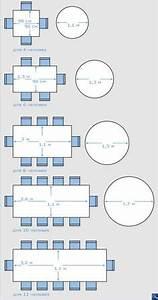 Table 6 Personnes Dimensions : dimensions d 39 une table pour 2 4 6 ou de personnes table chaise tabouret et personnes ~ Farleysfitness.com Idées de Décoration