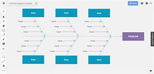 How To Build A Fishbone Diagram And Get The Most Out Of It