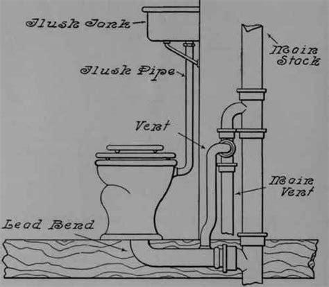 water closetconfession