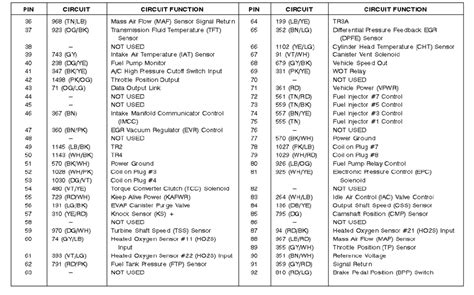 2006 Ford Duty Pcm Wiring Diagram by Where Can I Find A Wire Diagram Of The On A Power