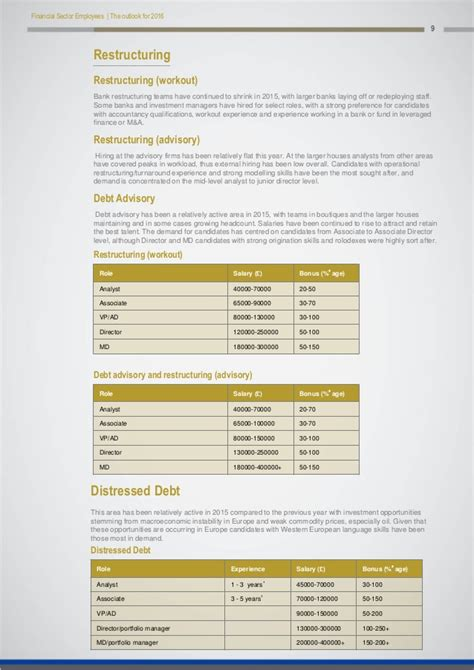 Front Desk Manager Salary Starwood by Page Executive Michael Page Front Office Banking Asset