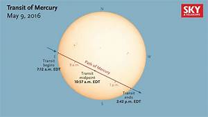 May 9th U0026 39 S Transit Of Mercury  How And When To See It