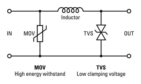China Xingyue Scooter Wiring Diagram by Metal Oxide Varistor Mov Auto Electrical Wiring Diagram
