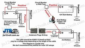 How To Setup Dual Battery System To A Camper Trailer Or