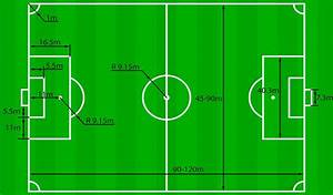 How Big Are Soccer Fields   What Is The Size Of A Soccer