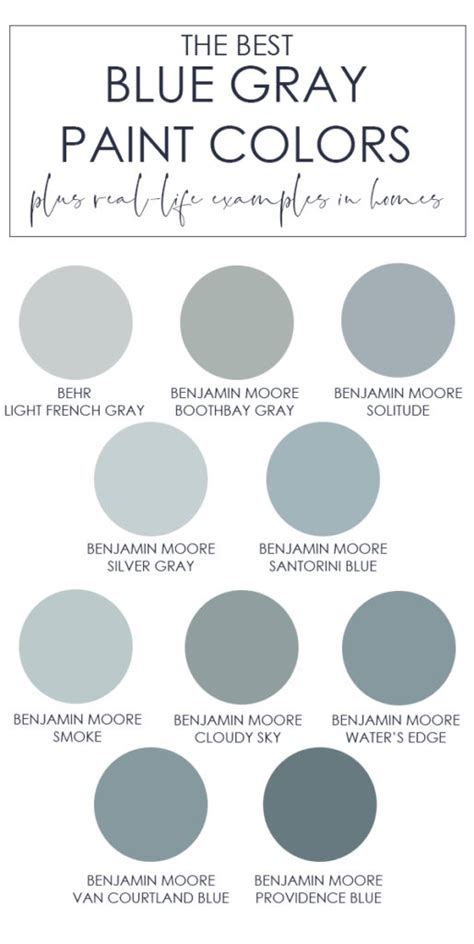 the best blue gray paint colors virginia