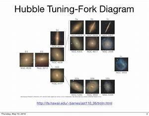 A1 21 Galaxies