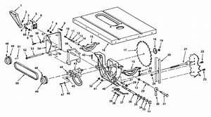 Ridgid Table Saw Motor Problems